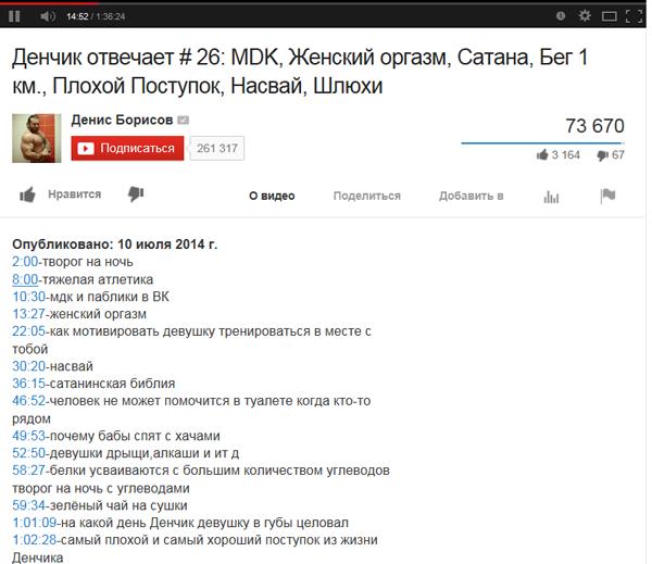 Платные способы раскрутки канала на youtube